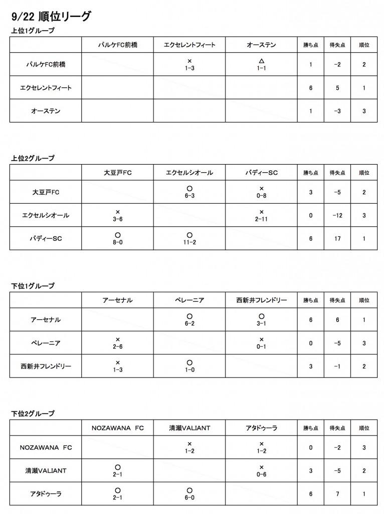 アーセナルカップ二日目組合2